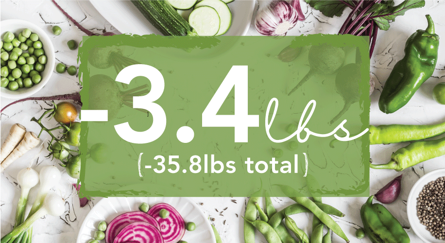 Earth Day, No Refined Sugar Challenge & Weigh-in |4/22/18